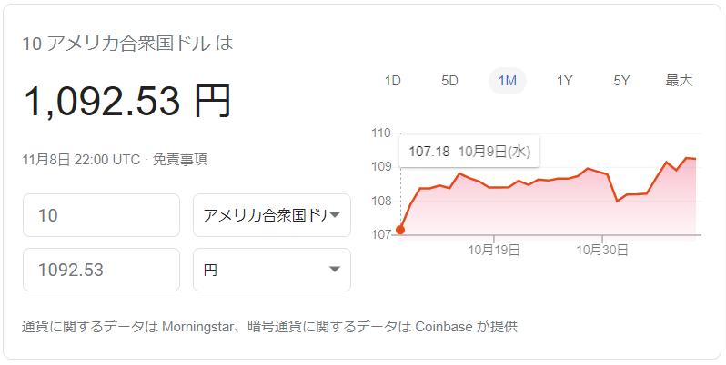 Googleアドセンスが1000円を超えてもPIN発送通知が表示されない2つの原因とは?